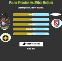 Paulo Vinicius vs Mihai Butean h2h player stats