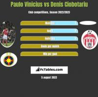 Paulo Vinicius vs Denis Ciobotariu h2h player stats