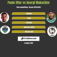 Paulo Vitor vs Georgi Makaridze h2h player stats