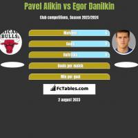 Pavel Alikin vs Egor Danilkin h2h player stats