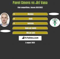Pavel Cmovs vs Jiri Vana h2h player stats