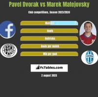 Pavel Dvorak vs Marek Matejovsky h2h player stats