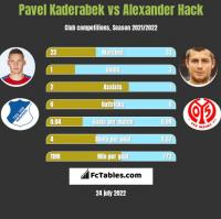 Pavel Kaderabek vs Alexander Hack h2h player stats