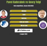 Pavel Kaderabek vs Georg Teigl h2h player stats