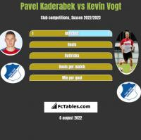 Pavel Kaderabek vs Kevin Vogt h2h player stats