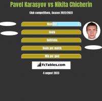 Pavel Karasyov vs Nikita Chicherin h2h player stats