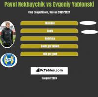 Paweł Niachajczyk vs Jewgienij Jabłoński h2h player stats