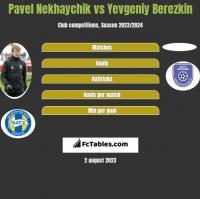 Paweł Niachajczyk vs Yevgeniy Berezkin h2h player stats