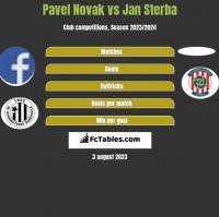 Pavel Novak vs Jan Sterba h2h player stats