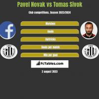 Pavel Novak vs Tomas Sivok h2h player stats