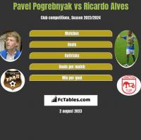 Pavel Pogrebnyak vs Ricardo Alves h2h player stats