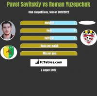 Pavel Savitskiy vs Roman Yuzepchuk h2h player stats