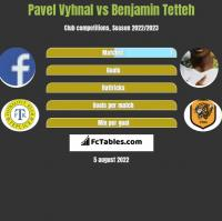 Pavel Vyhnal vs Benjamin Tetteh h2h player stats