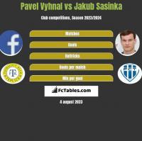 Pavel Vyhnal vs Jakub Sasinka h2h player stats