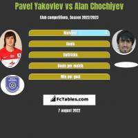 Pavel Yakovlev vs Alan Chochiyev h2h player stats