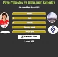 Pavel Yakovlev vs Aleksandr Samedov h2h player stats