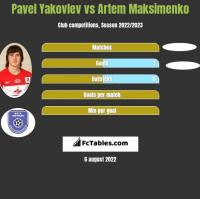 Pavel Yakovlev vs Artem Maksimenko h2h player stats