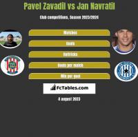 Pavel Zavadil vs Jan Navratil h2h player stats