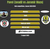 Pavel Zavadil vs Jaromir Blazej h2h player stats
