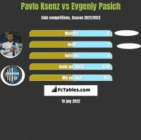 Pavlo Ksenz vs Evgeniy Pasich h2h player stats
