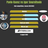 Pavlo Ksenz vs Igor Snurnitsoin h2h player stats