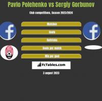 Pavlo Polehenko vs Siergiej Garbunow h2h player stats