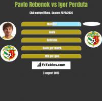 Pavlo Rebenok vs Igor Perduta h2h player stats