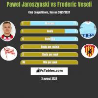 Pawel Jaroszynski vs Frederic Veseli h2h player stats