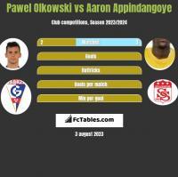 Pawel Olkowski vs Aaron Appindangoye h2h player stats