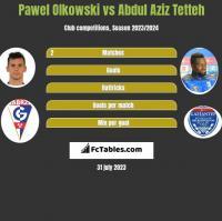 Pawel Olkowski vs Abdul Aziz Tetteh h2h player stats