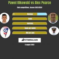 Paweł Olkowski vs Alex Pearce h2h player stats