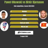 Pawel Olkowski vs Birkir Bjarnason h2h player stats
