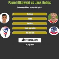 Paweł Olkowski vs Jack Hobbs h2h player stats