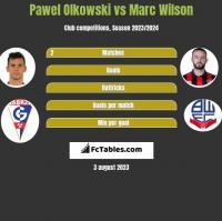 Paweł Olkowski vs Marc Wilson h2h player stats