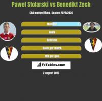 Paweł Stolarski vs Benedikt Zech h2h player stats