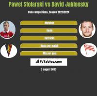 Pawel Stolarski vs David Jablonsky h2h player stats