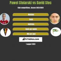 Paweł Stolarski vs David Stec h2h player stats