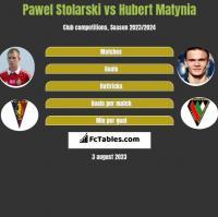 Paweł Stolarski vs Hubert Matynia h2h player stats