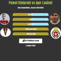 Paweł Stolarski vs Igor Łasicki h2h player stats