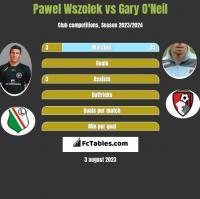 Pawel Wszolek vs Gary O'Neil h2h player stats