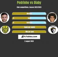 Pedrinho vs Diaby h2h player stats