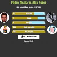 Pedro Alcala vs Alex Perez h2h player stats
