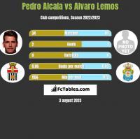 Pedro Alcala vs Alvaro Lemos h2h player stats