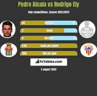 Pedro Alcala vs Rodrigo Ely h2h player stats