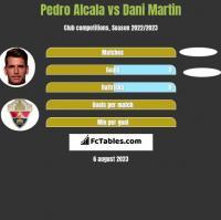 Pedro Alcala vs Dani Martin h2h player stats