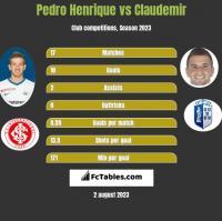 Pedro Henrique vs Claudemir h2h player stats