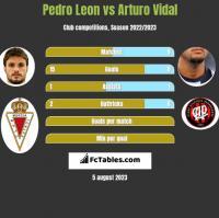 Pedro Leon vs Arturo Vidal h2h player stats