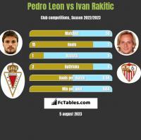 Pedro Leon vs Ivan Rakitic h2h player stats