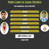 Pedro Leon vs Lucas Torreira h2h player stats