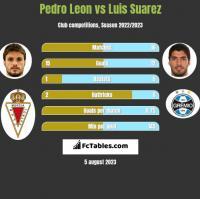 Pedro Leon vs Luis Suarez h2h player stats